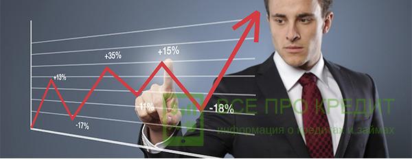 Кредитные предложения малому бизнесу от ВТБ24